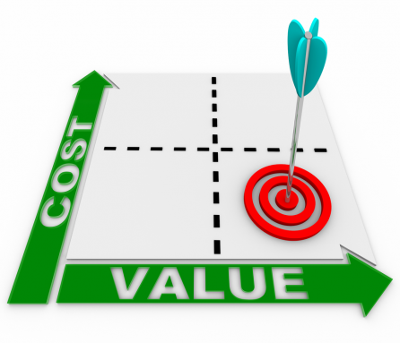value for money graphic