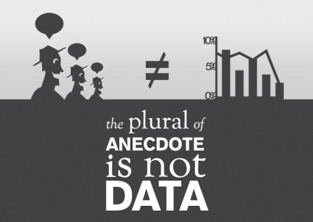 Anecdote data